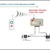 FORBIX-SEMICON-wireless-motor-pump-controller-500m