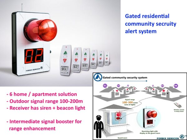 Gated community security systems 1