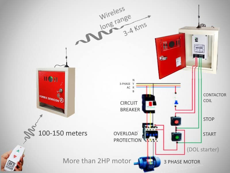 long range wireless pump controller
