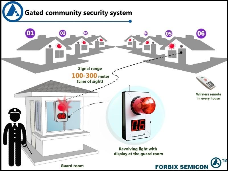 wireless panic alarm for gated communities, 6 villa