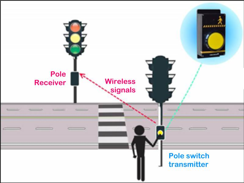 FORBIX SEMICON pole switch traffic light for pedestrian crossing