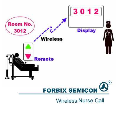FORBIX SEMICON wireless nurse call bell system